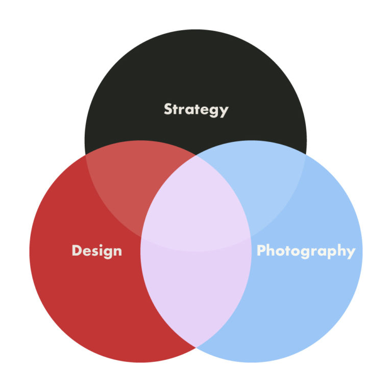 Strategy, design, and photography