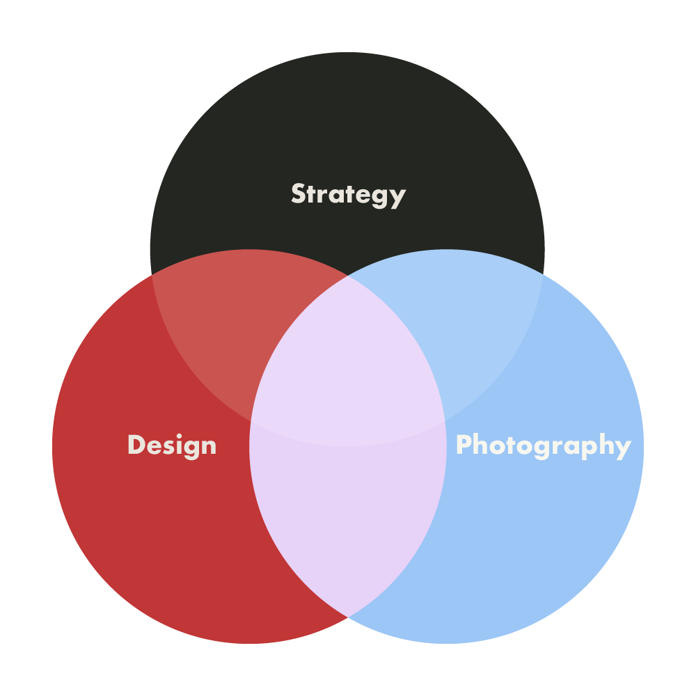 Strategy. Design. Photography.